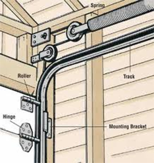 Garage door parts the woodlands quality garage door for Garage door repair dickinson tx